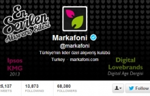 Markafoni Twitter Karnesi